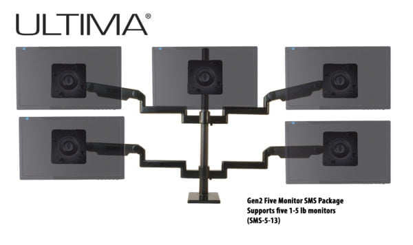 Scalable Monitor System, Five monitor support configuration