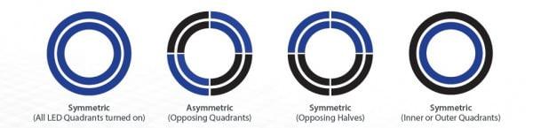 Quadrant Controlled Light Settings