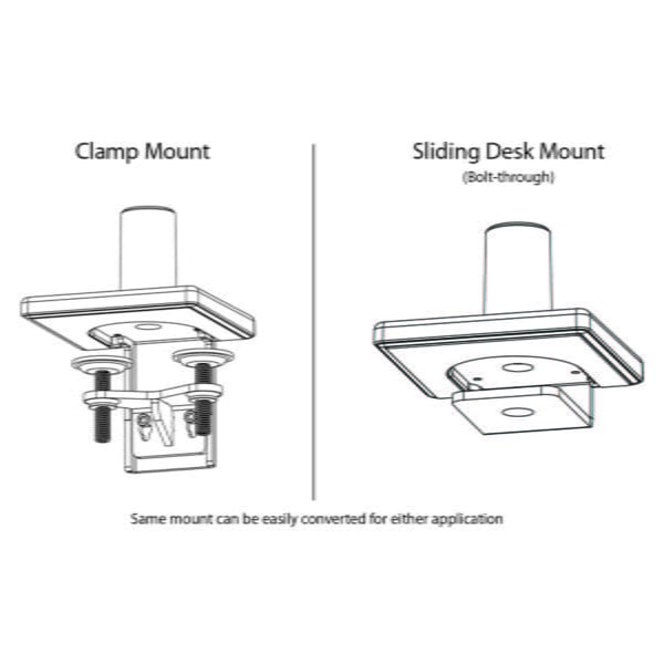 Clamp alternatives for the Ultima 4-Way Clamp Mount Assembly